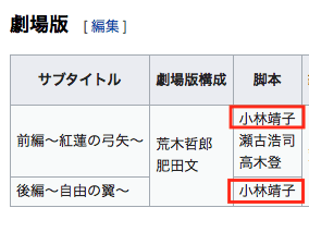 【靖子にゃん】小林靖子は元OL!?兄弟は!?進撃の巨人も!?